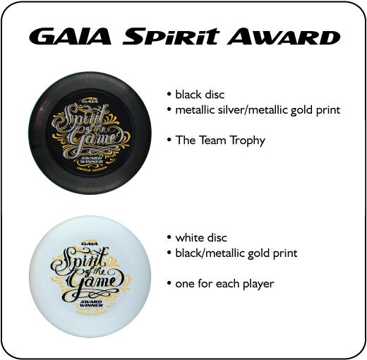 gaia_spirit_award